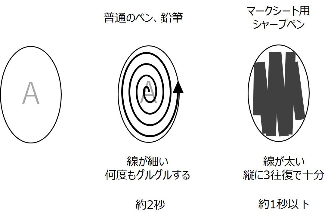 f:id:Yuuki0455:20200216130255j:plain
