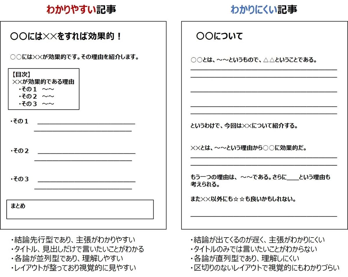 f:id:Yuuki0455:20200220215322j:plain