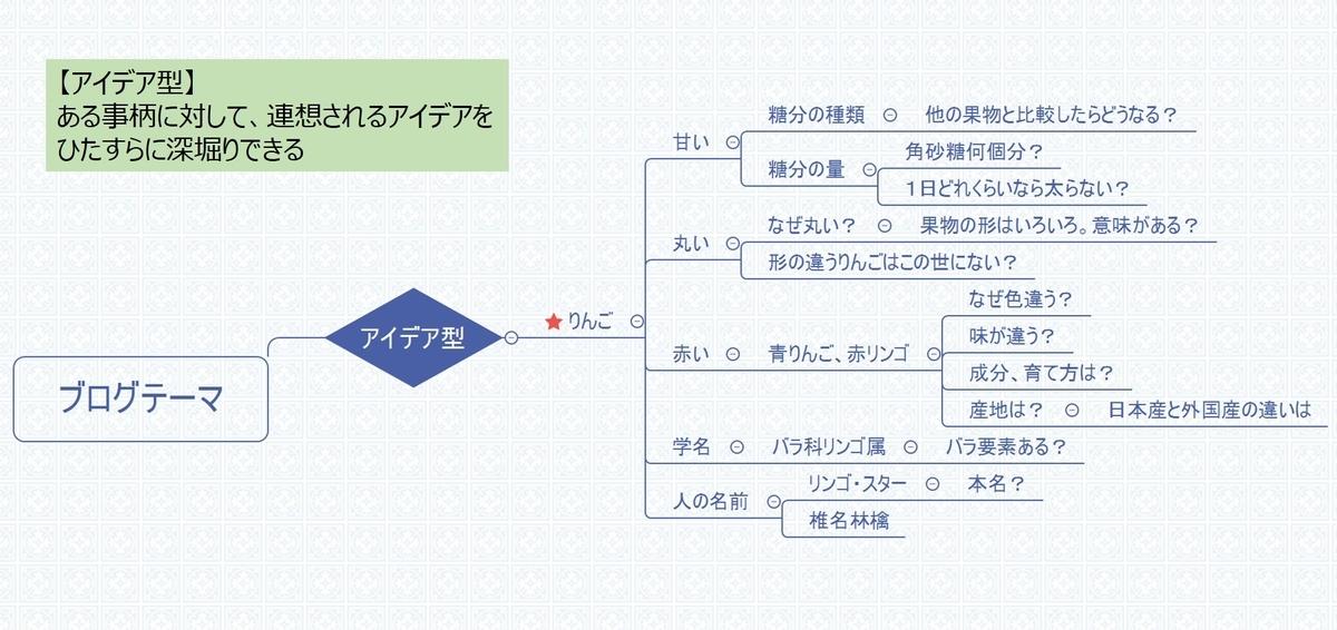 f:id:Yuuki0455:20200221220503j:plain