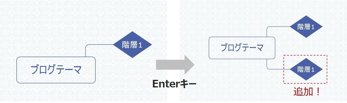 f:id:Yuuki0455:20200221220657j:plain