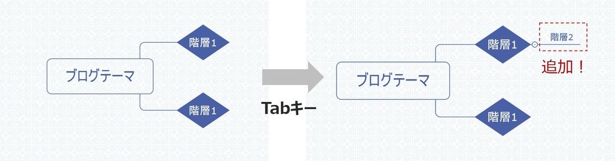 f:id:Yuuki0455:20200221220711j:plain