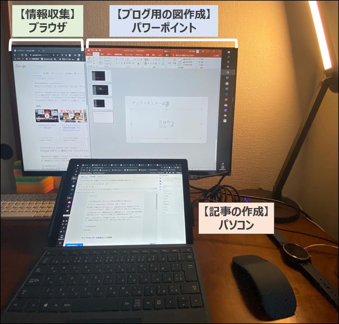 f:id:Yuuki0455:20200222172748p:plain