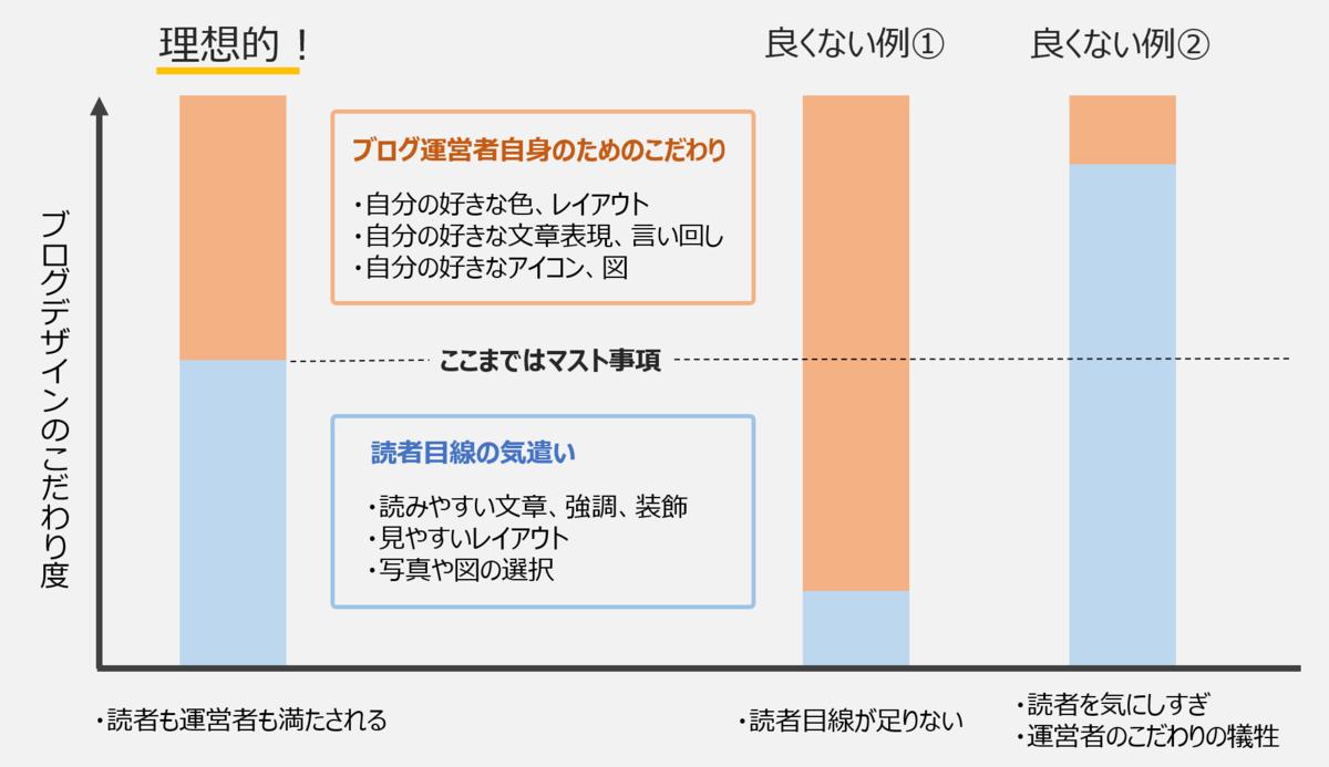 f:id:Yuuki0455:20200301152606p:plain