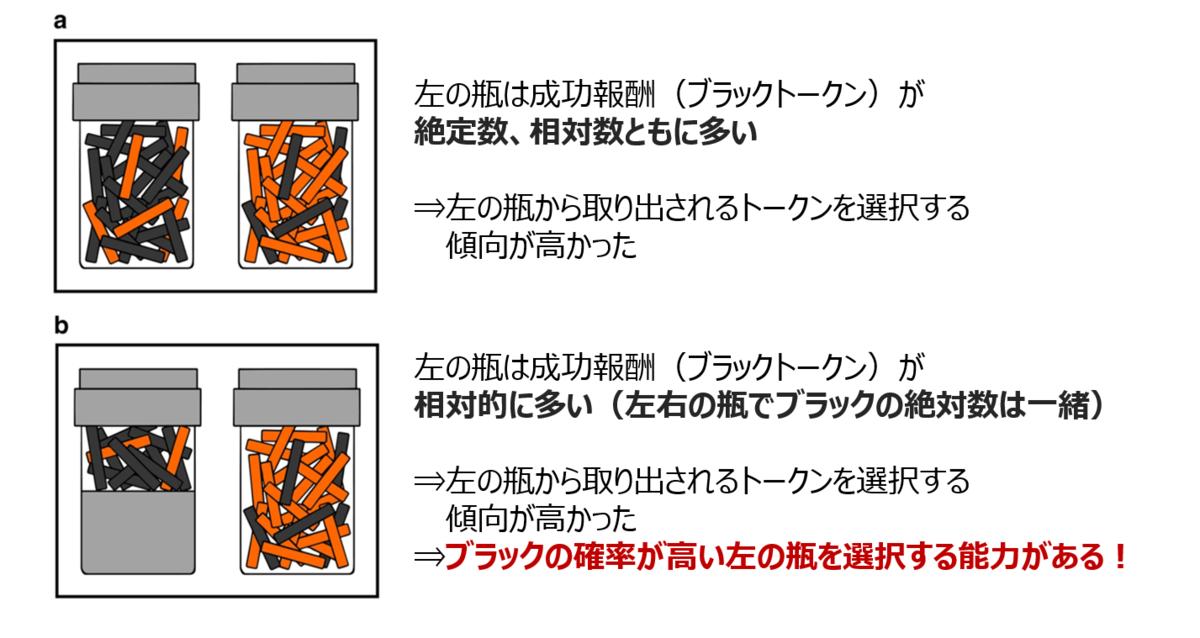 f:id:Yuuki0455:20200311204655p:plain