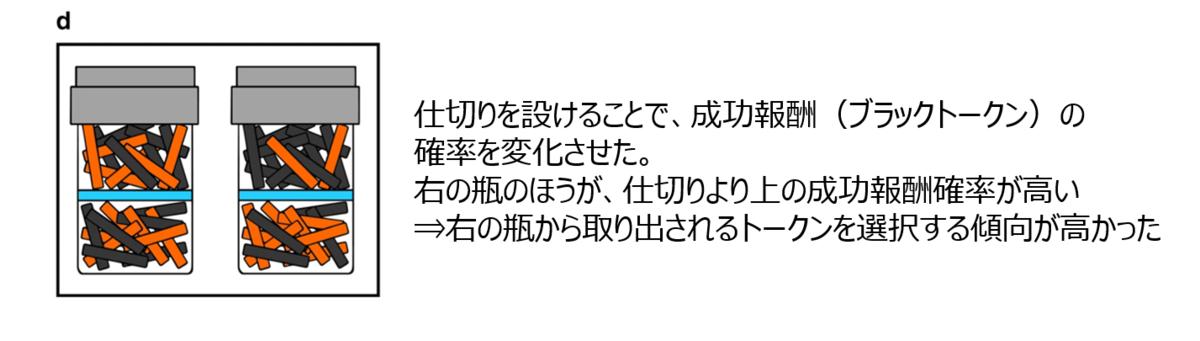 f:id:Yuuki0455:20200311210131p:plain