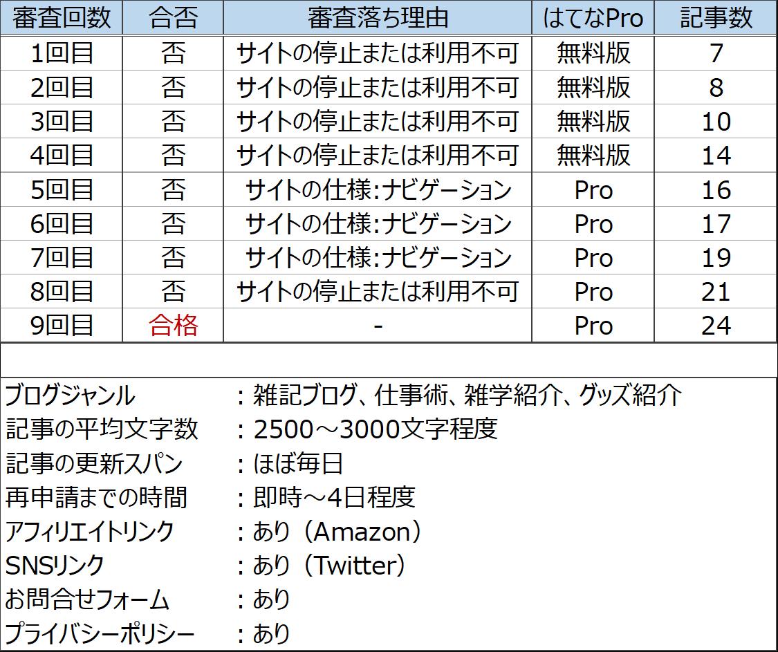 f:id:Yuuki0455:20200321152729p:plain