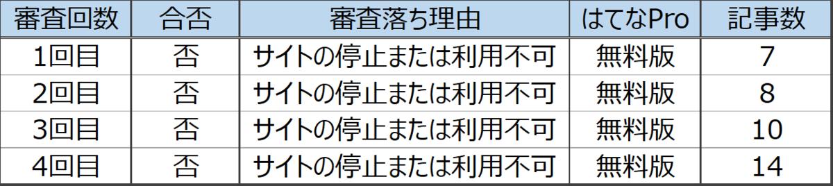 f:id:Yuuki0455:20200321155857p:plain