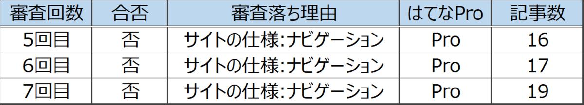 f:id:Yuuki0455:20200321161636p:plain