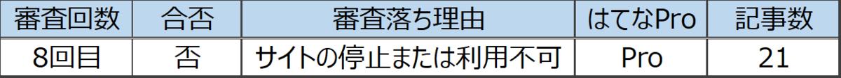 f:id:Yuuki0455:20200321163702p:plain