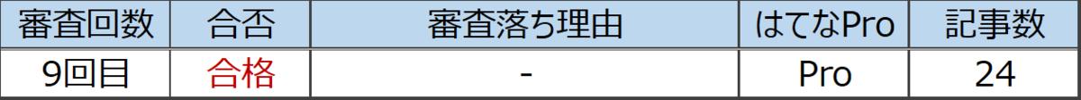 f:id:Yuuki0455:20200321164447p:plain