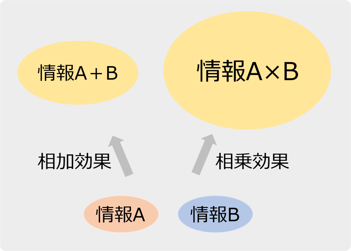 f:id:Yuuki0455:20200322080657p:plain