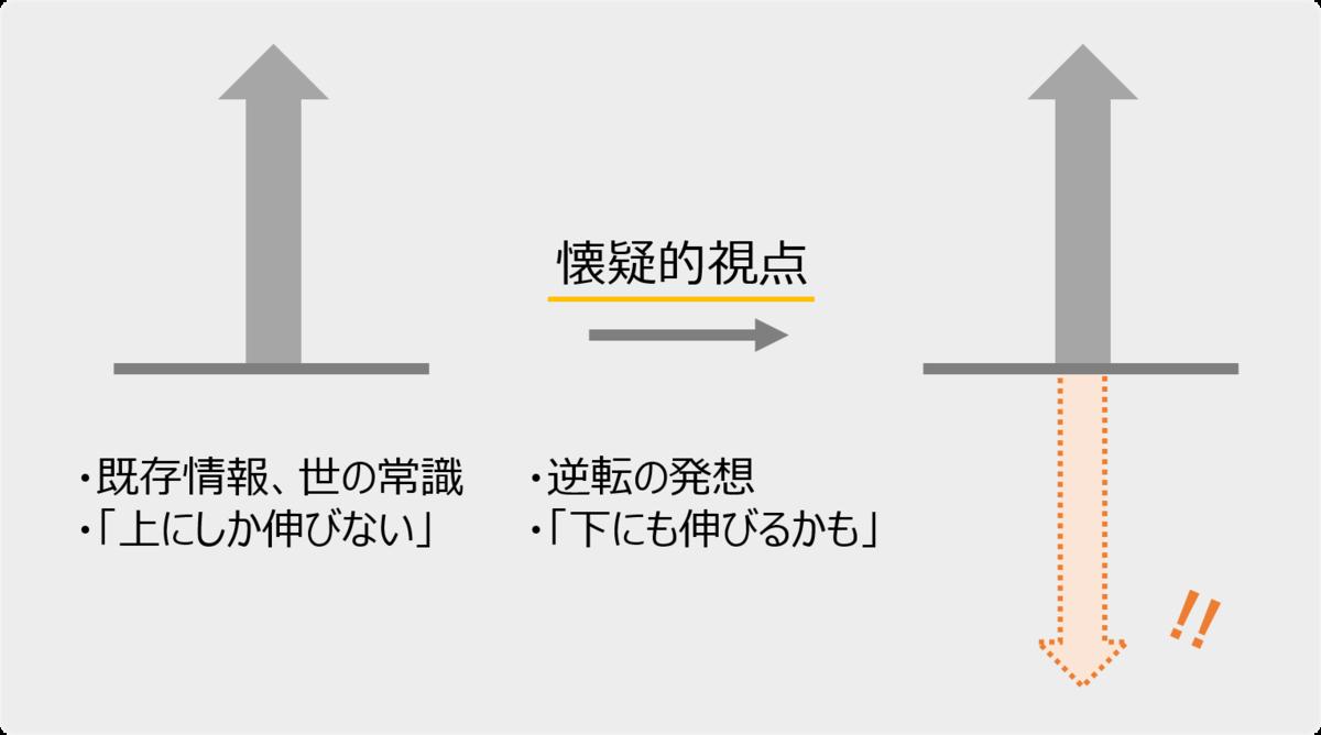 f:id:Yuuki0455:20200322091040p:plain