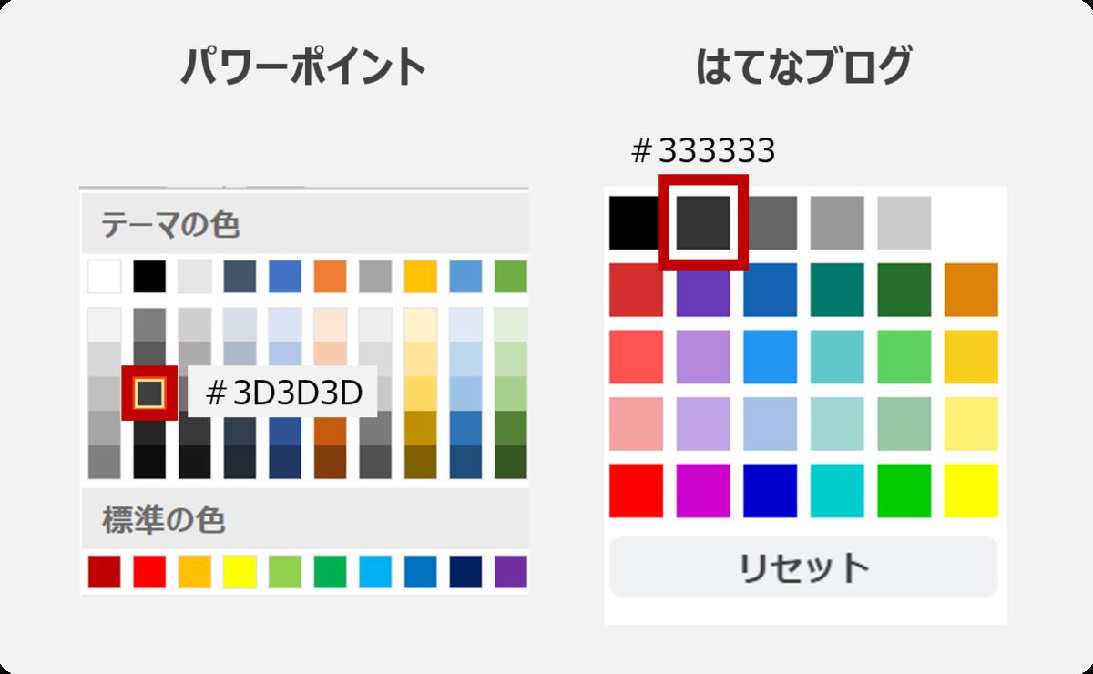 f:id:Yuuki0455:20200324214644p:plain