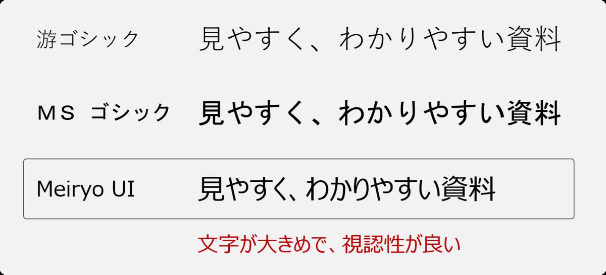 f:id:Yuuki0455:20200324215300p:plain