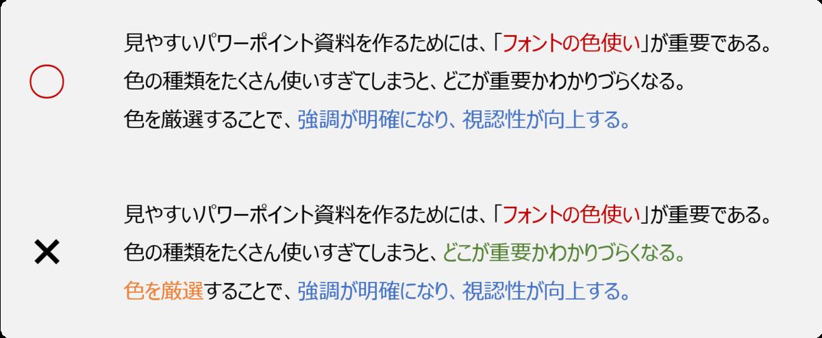 f:id:Yuuki0455:20200324215336p:plain