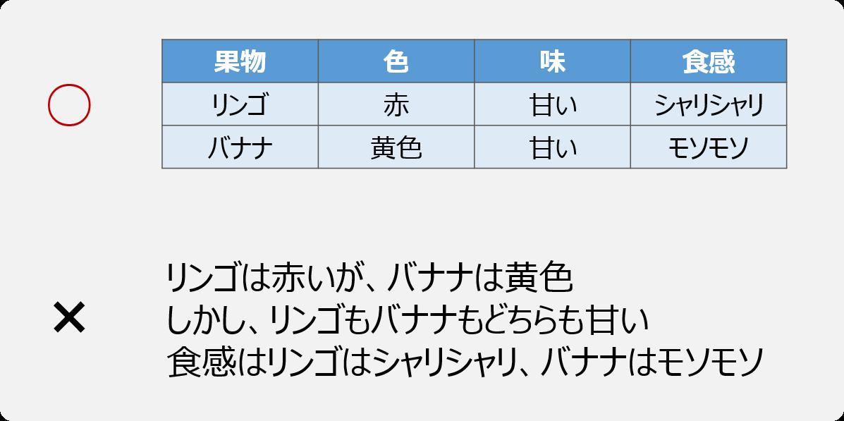f:id:Yuuki0455:20200324221421p:plain