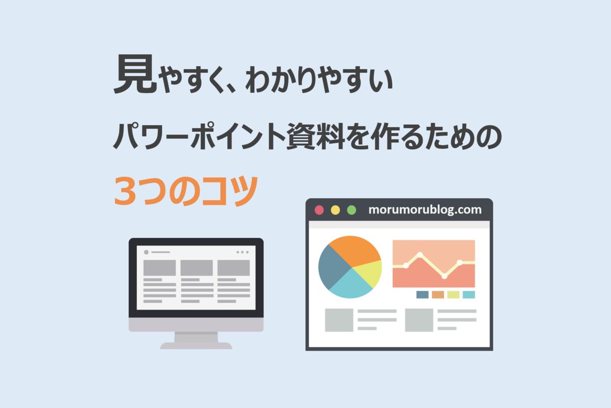 f:id:Yuuki0455:20200324231014p:plain