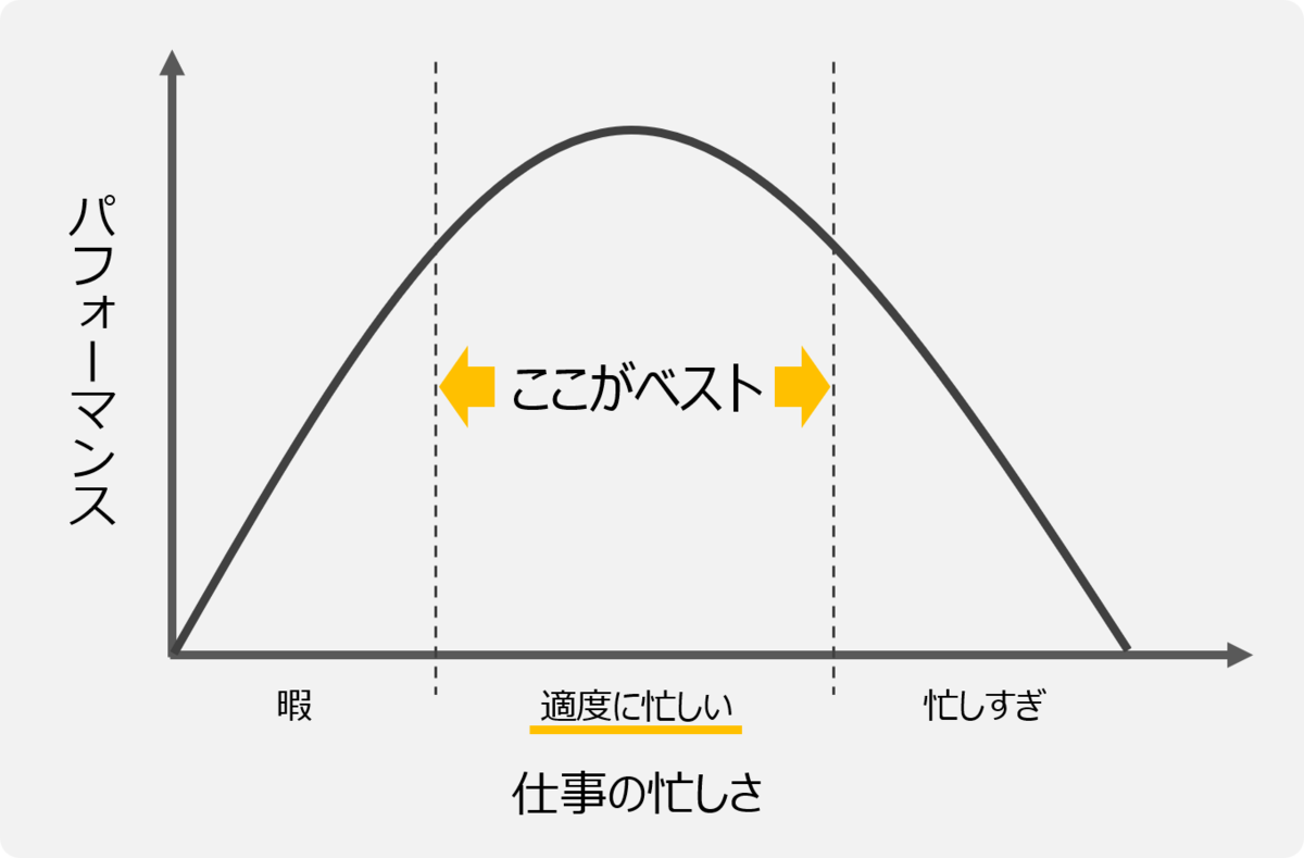 f:id:Yuuki0455:20200402202408p:plain