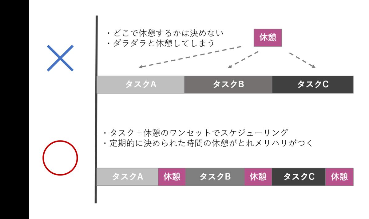 f:id:Yuuki0455:20200507181915p:plain