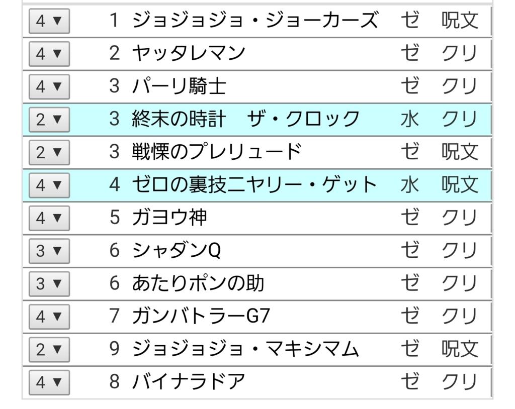 f:id:YuunagiUnagi:20180516101805j:plain