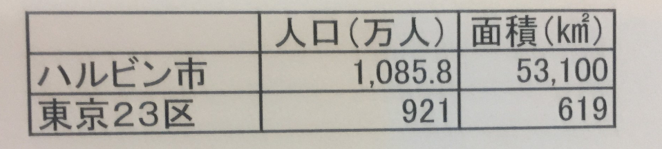 f:id:Yuuuumi:20190927190236p:plain