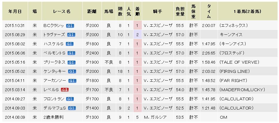 f:id:YuzuMinato:20190215220538p:plain