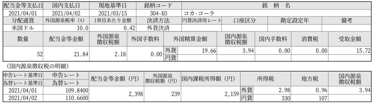 f:id:Z-yutoriKun:20210406224351j:plain