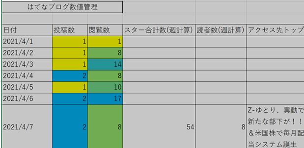 f:id:Z-yutoriKun:20210407205843p:plain
