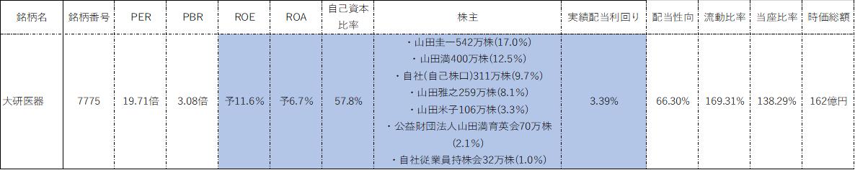 f:id:Z-yutoriKun:20210410173450p:plain