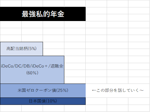 f:id:Z-yutoriKun:20210413230008p:plain