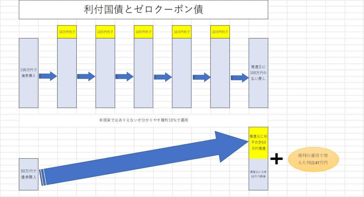 f:id:Z-yutoriKun:20210414215501p:plain