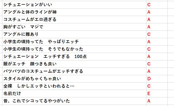 f:id:ZAWAnoBLOG:20200125011800p:plain