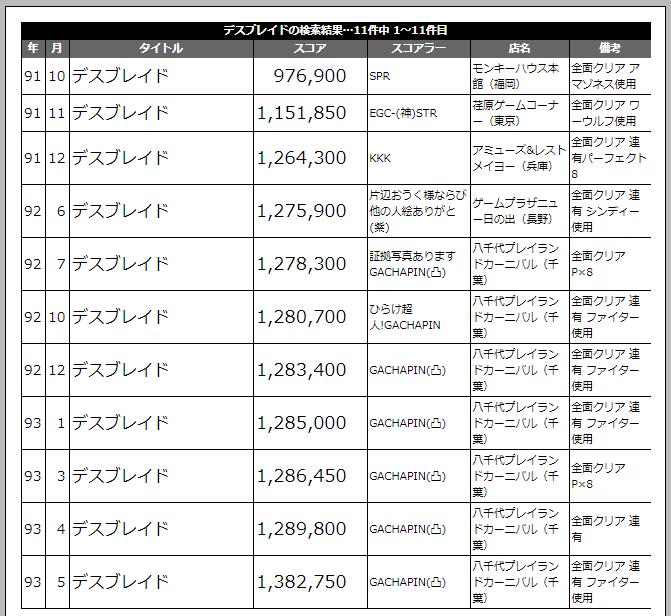 f:id:ZBL-rajiame:20200202165759p:plain