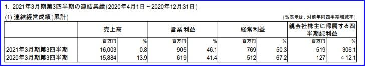 f:id:ZB_Thinking:20210321211024p:plain