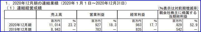 f:id:ZB_Thinking:20210321215602p:plain