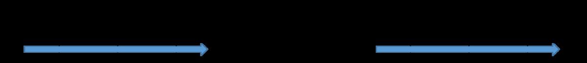 f:id:ZUBORA_enginer_RIKEJO:20210228124654p:plain