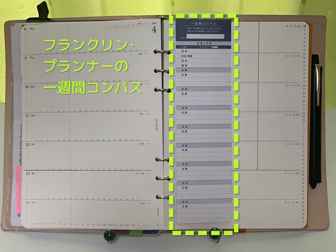PLOTTERに1週間コンパスを装着した状態(表)