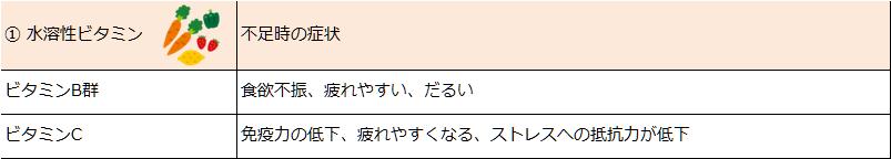 f:id:Zakkuri_OnoP:20180723231930p:plain