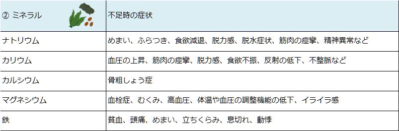 f:id:Zakkuri_OnoP:20180723231933p:plain