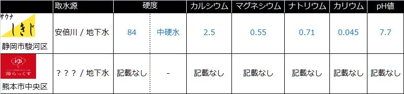 f:id:Zakkuri_OnoP:20181217000941p:plain