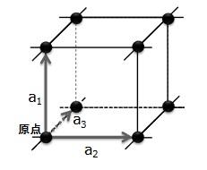 f:id:Zbaron:20180310152804j:plain
