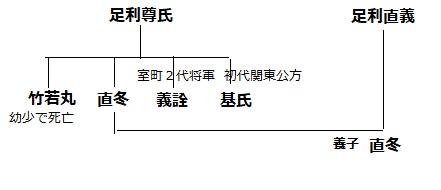 f:id:Zbaron:20200223180627j:plain
