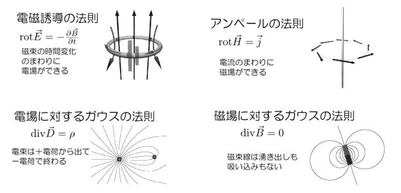 f:id:Zellij:20111214100252j:image
