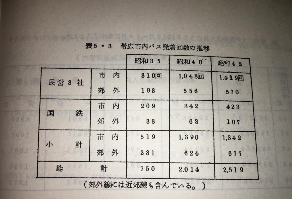 f:id:Zentokachinoriai:20180219223314j:plain