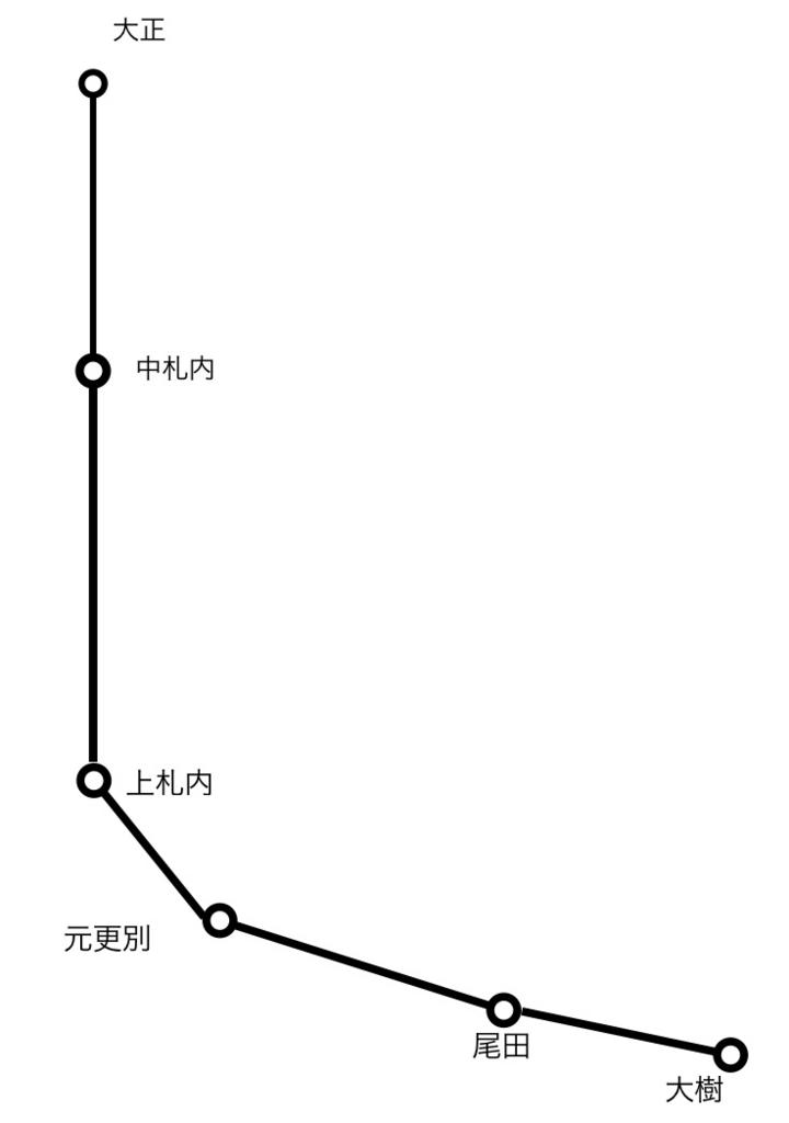 f:id:Zentokachinoriai:20180227202855j:plain