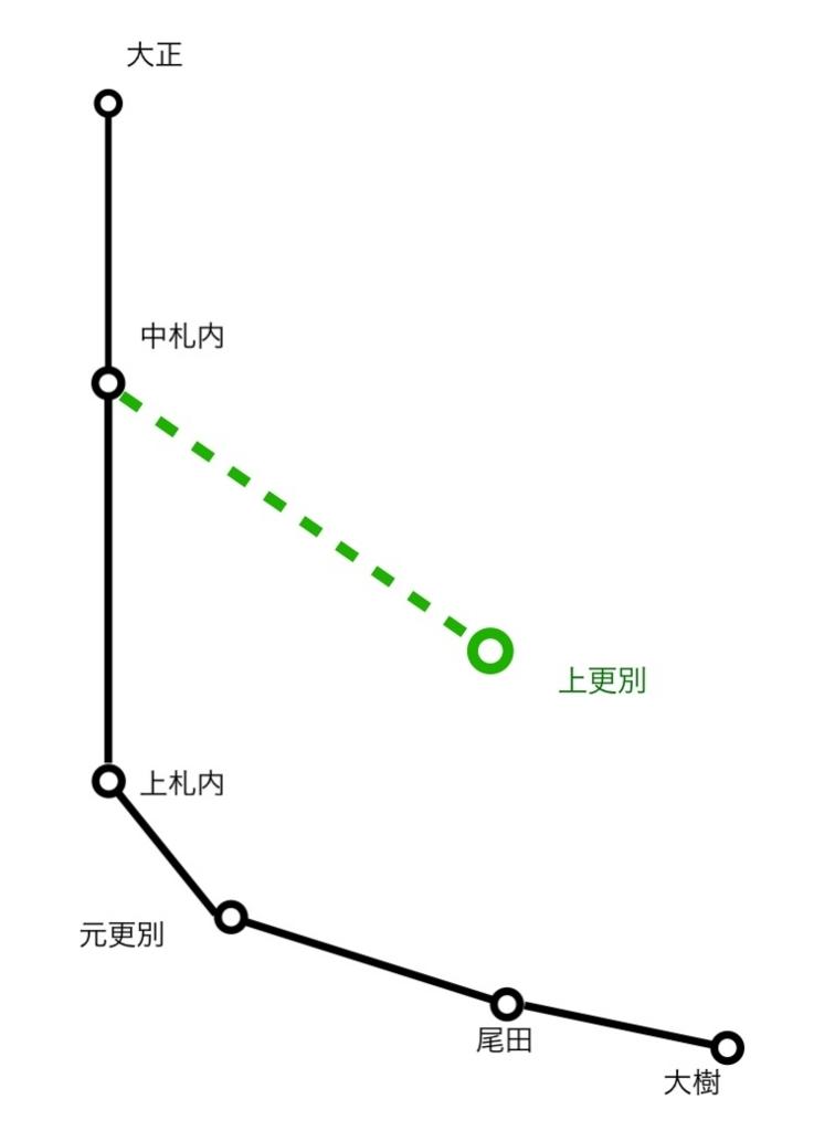 f:id:Zentokachinoriai:20180227203009j:plain