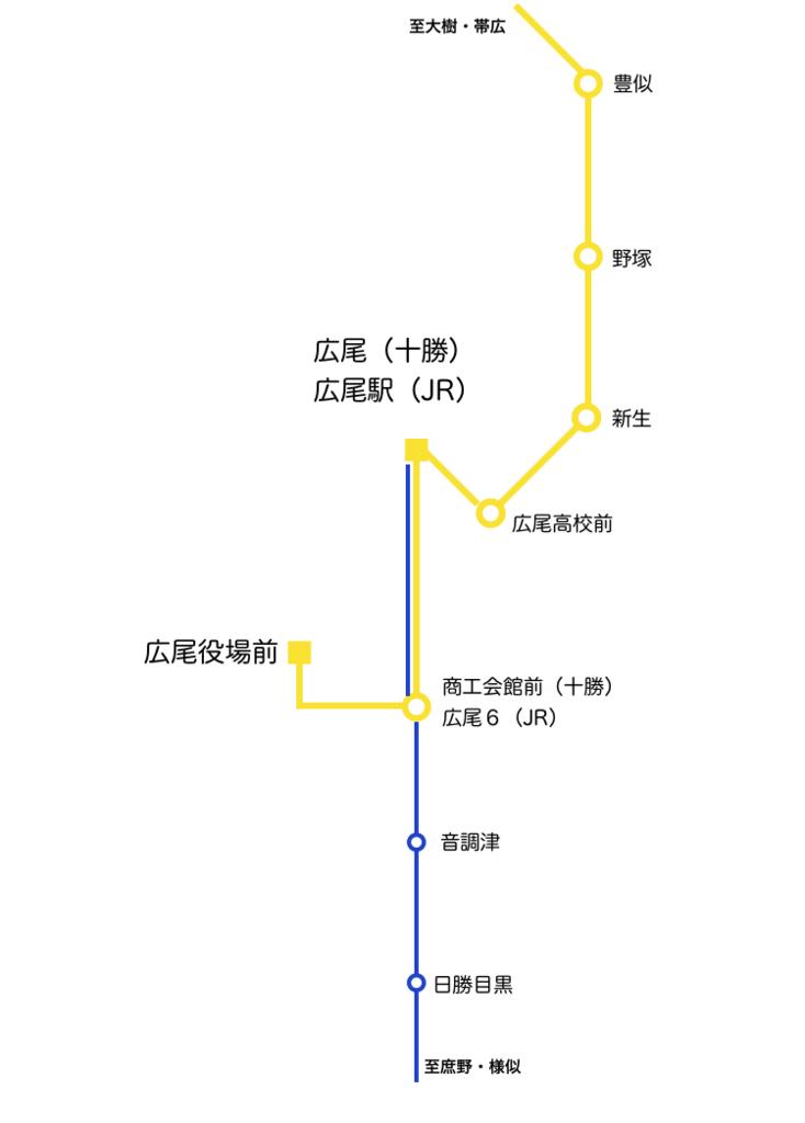 f:id:Zentokachinoriai:20180421181951j:plain