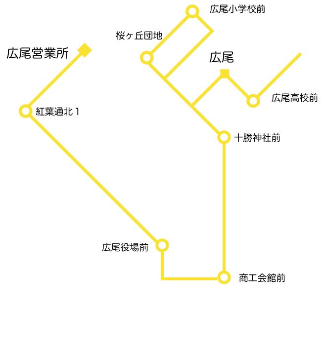 f:id:Zentokachinoriai:20180422123340j:plain