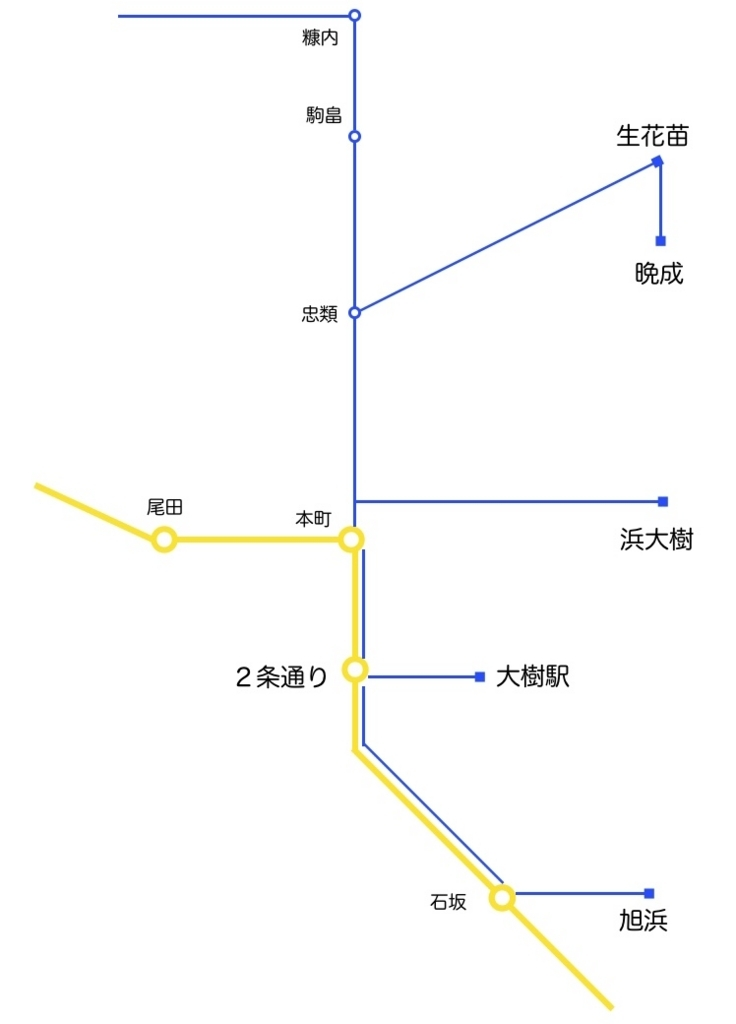 f:id:Zentokachinoriai:20180424184808j:plain