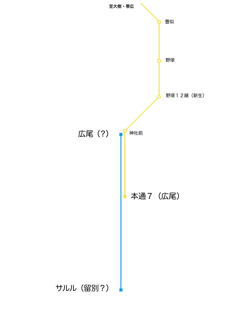 f:id:Zentokachinoriai:20180512142434j:plain